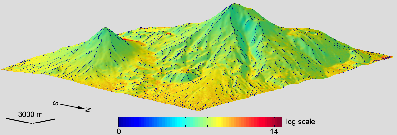 Topographic index